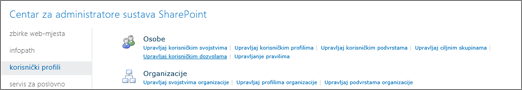 Veza Upravljaj korisničkim dozvolama na stranici profila korisnika