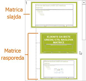 Matrica slajdova s rasporedima u prikazu matrice slajdova