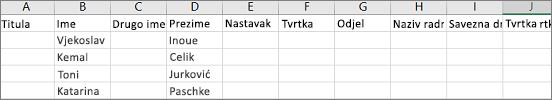 Primjer Outlook .csv datoteku otvorili u programu Excel