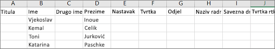 Primjer datoteke Outlook .csv otvorene u programu Excel