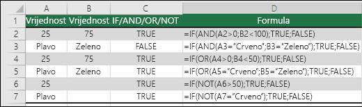 Primjeri korištenja funkcije IF s funkcijama AND, OR i NOT radi procjene numeričke vrijednosti i teksta