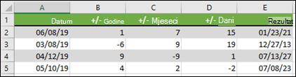 Koristite funkciju DATE da biste dodali ili oduzimali godine, mjesece ili dane u/od datuma.
