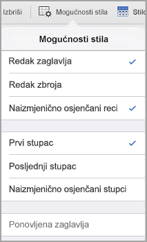 Mogućnosti stila tablice za iPad