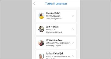 Organizacijski grafikon za odabranog kontakta