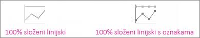 stopostotni složeni linijski grafikoni i stopostotni složeni linijski grafikoni s prikazom oznaka