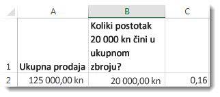 125 000 u ćeliji A2, 20 000 u ćeliji B2 i 0,16 u ćeliji C3