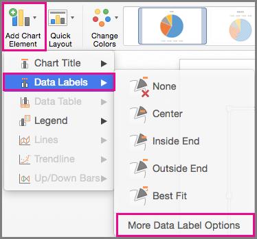 Dodavanje elemenata grafikona u sustavu Office za Mac