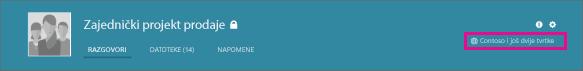Snimka zaslona sa zaglavljem grupe sa servisa Yammer s ikonom globusa koja pokazuje da se radi o vanjskoj grupi.
