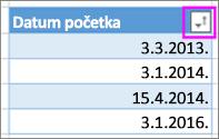 Datumi sortirani uzlaznim redoslijedom od najstarijeg do najnovijeg