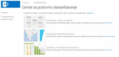 Početna stranica web-mjesta centra za poslovnu inteligenciju u sustavu SharePoint Online
