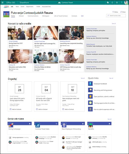 SharePoint web-mjestu koncentratora