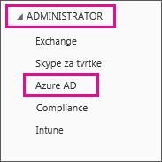 Prikazuje izbornik Administratori sustava Office 365. Odaberite treću mogućnost, Azure AD.