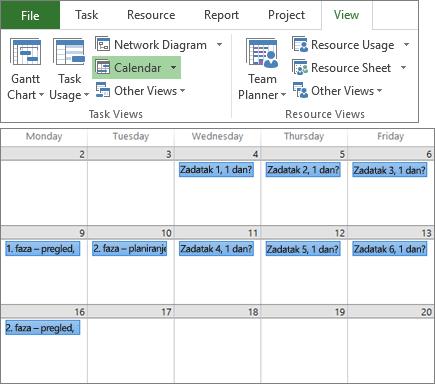 Kombinirana snimka zaslona na kojoj se prikazuju grupe Prikazi zadataka i Prikazi resursa na kartici Prikaz te plan projekta u prikazu kalendara.