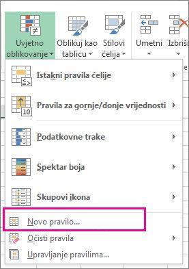 Gumb Uvjetno oblikovanje na kartici Polazno