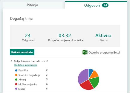 Prikaz određenih rezultata, kao što su ime i vrijeme potrebno za dovršetak po ispitaniku