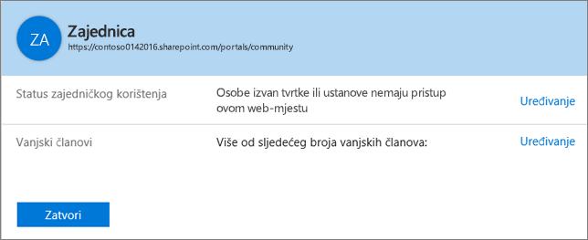 Dijaloški okvir sa stanjem zajedničkog korištenja za određenu zbirku web-mjesta kada je zajedničko korištenje isključeno.