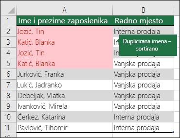 Uvjetno oblikovanje s dupliciranim vrijednostima sortiranima pri vrhu popisa