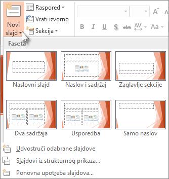 Rasporedi novog slajda u programu PowerPoint.