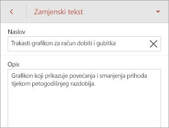 Naredba za zamjenski tekst na kartici grafikon
