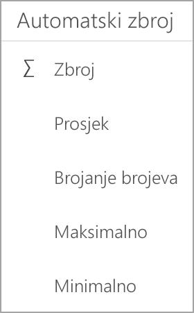 Excel zbroj tablet sa sustavom android.