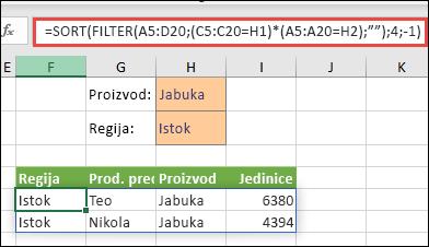 Upotreba funkcije FILTER s funkcijom SORT da bi vratila sve vrijednosti iz našeg raspona polja (A5:D20) koje sadrže jabuke I nalaze se su u regiji Istok, a potom silazno sortirala jedinice.