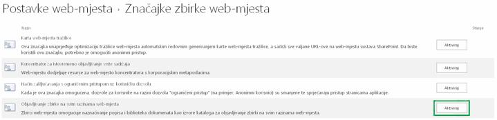 Aktiviranje značajke objavljivanja zbirke na više web-mjesta