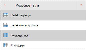 Izbornik stilova tablice Zaglavlje retka u programu PowerPoint za Android.