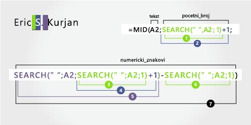 pojedinosti formule za razdvajanje imena, srednjeg imena i prezimena