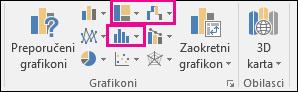 Ikone za umetanje hijerarhijskog, pozitivno-negativnog ili burzovnog grafikona ili pak statističkih grafikona u programu Excel 2016 za Windows