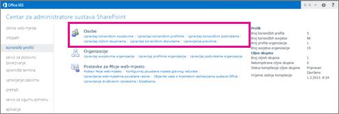 Snimka zaslona centra za administraciju sustava SharePoint Online s odabranom stranicom s korisničkim profilima.