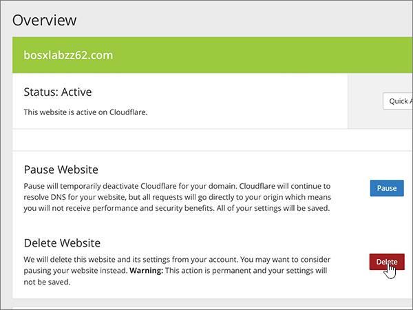 Cloudflare-web-ponovna Delegacija-1-2