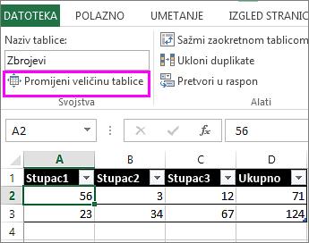 Korištenje mogućnosti Promijeni veličinu tablice na kartici Alati za tablice