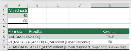 Primjeri korištenja funkcija IF i AND