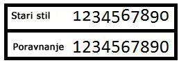 Primjeri stilova brojeva Stari stil i Poravnanje