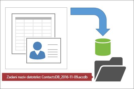 Sigurnosno kopiranje baze podataka programa Access