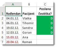 Ogledno uvjetno oblikovanje u programu Excel