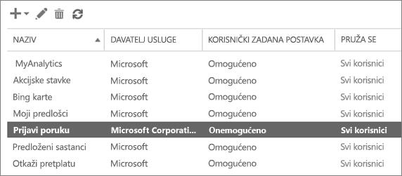 U EAC-u, možete omogućiti dodatak za izvješće poruke za Outlook