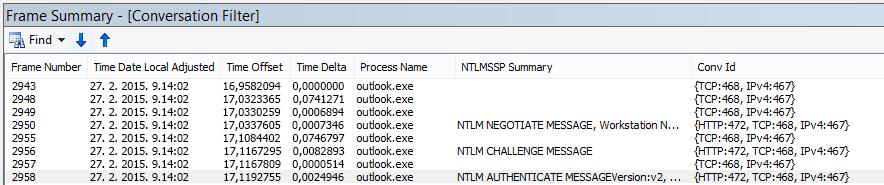Praćenje programa Netmon prikazuje provjeru autentičnosti proxyja, filtrirano prema razgovoru.