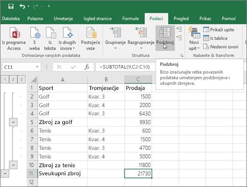 Kliknite podzbroj na kartici Podaci da biste dodali redak podzbrojeva u podatke programa Excel