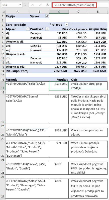 Primjer zaokretne tablice koja se koristi za retreive podatke iz funkcije GETPIVOTDATA.