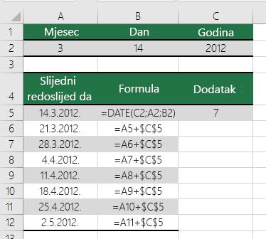 Povećanje ili smanjenje datuma za određeni broj dana