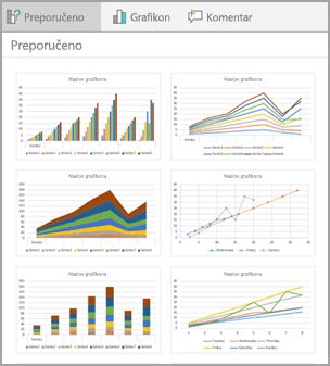 Dizajna preporučenih grafikona za podatke