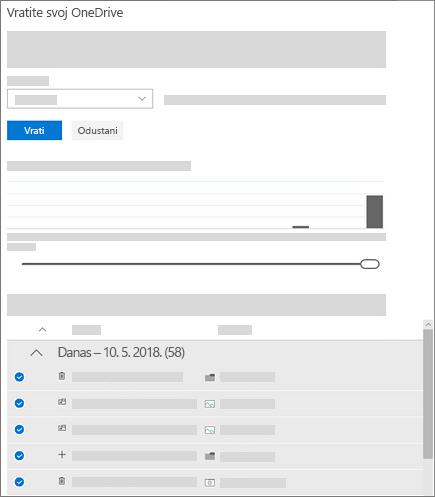 Snimka zaslona grafikona aktivnosti i sažetka sadržaja aktivnosti za odabir aktivnosti u mogućnosti Vraćanje servisa OneDrive