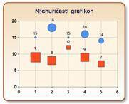 Mjehuričasti grafikon