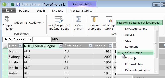 Kategorije podataka u dodatku PowerPivot