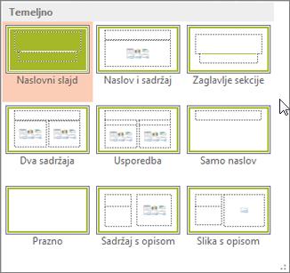 Rasporedi slajdova u programu PowerPoint