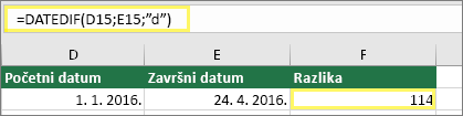 """Ćelija D15 s vrijednošću 1/1/2016, ćelija E15 s vrijednošću 4/24/2016, ćelija F15 s formulom: =DATEDIF(D15,E15,""""d"""") i rezultatom 114"""