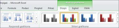 Alati za grafikone