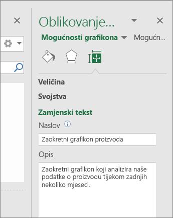 Snimka zaslona područja za zamjenski tekst u oknu Oblikovanje područja grafikona kojim se opisuje odabrani zaokretni grafikon