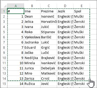 Proračunska tablica programa Excel s rasponom istaknuta